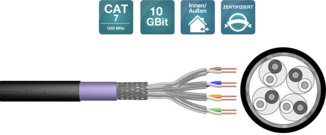 CAT7a Erdkabel Außenkabel Netzwerkkabel AWG23/1 1200Mhz. DK-1741-VH-1-OD / 100m