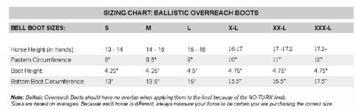 Professional/'s Choice Equine Ballistic All Purpose Fleece Bell Boots Black
