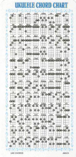 Uke Chord Chart for Ukulele Lesson G C E A