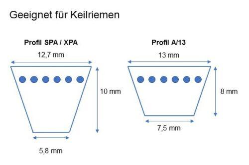 Keilriemenscheibe SPA//A13 190 für TB; 1- 3- 5-rillig; 2- TB optional 4- o