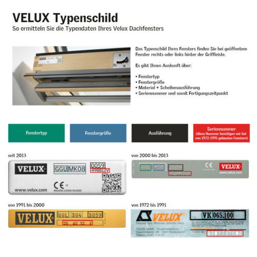 dunkelgrau Dachfensterrollo Sichtschutz für Velux Dachfenster VL//VF//VT