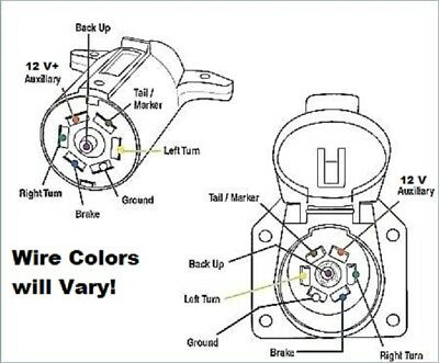 wiring diagram for gmc trailer plug  lighting wire diagrams