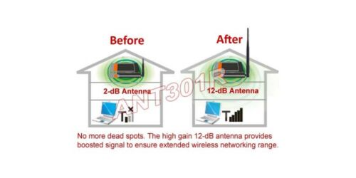 """Premium Wireless Antenna With 14/"""" Rod 16 dB Gain RP-SMA Connector"""