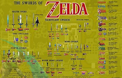 The Legend of Zelda Sword Master  - Wall Poster 34 in x 22 in - Shipped in Tube