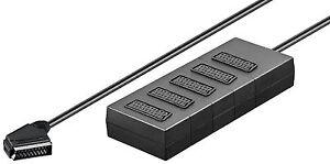SCART-Splitter-5fach-Q148
