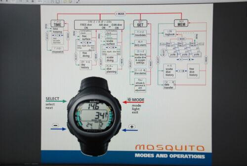 DORSCHKILLER VMC BAITHOLDER 6//0 95 g 3+2 3 Farben SET Fox Rage Spikey 12 cm