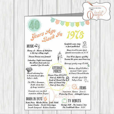 LARGE 40th 1978 Birthday Card Year Of Birth You Were Born Memories Facts History