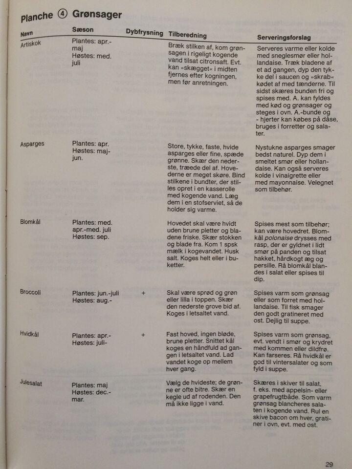 Bogen om madvarer, Mona Giersing, emne: mad og vin