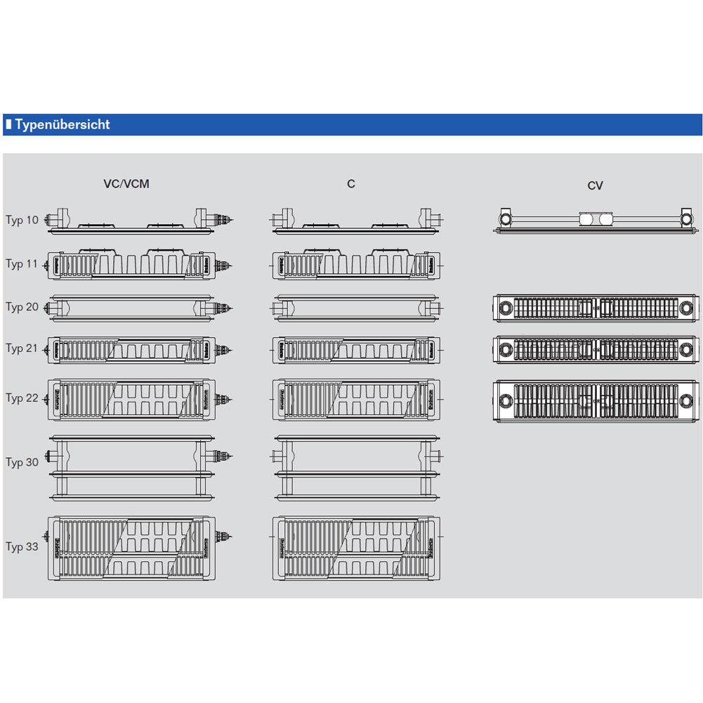 Buderus compacto radiadores tipo 21 h500 x l1200 con soporte y tapones