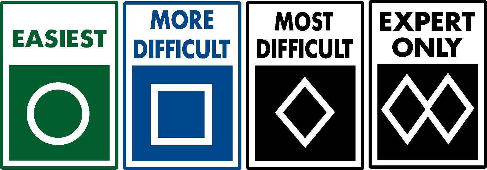 Ski Area Slope Snowboard Set of 4 Aluminum Signs all difficulty warning run