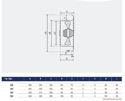 300mm Industrie Wandlüfter mit REGLER Fensterlüfter Fenster//Wand Lüfter//Gebläse