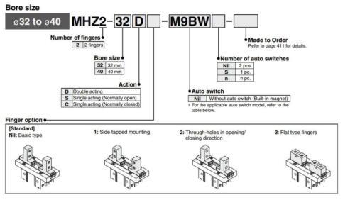 SMC MHZ2-16D Pneumatic Parallel Air Gripper Cylinder Bore 16mm