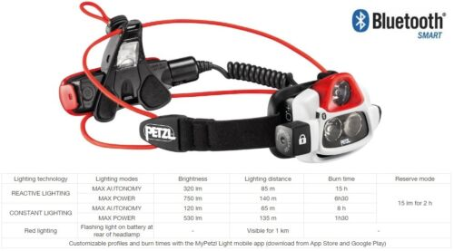 Petzl Nao Rechargeable Bluetooth Tête Torche Lampe éclairage Sports Running