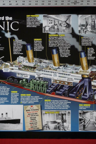 RMS Titanic Ship Historical Facts Specs Class Turbine Ocean Poster 20x36   RMST