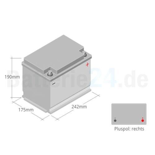 Banner RUNNING BULL 12V 60 Ah 640A//EN 56001 AGM Autobatterie Start-Stop