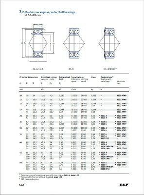 Bearing 3201 Double Row Angular Contact Ball choose Type,tier,pack 12-32-15 Mm