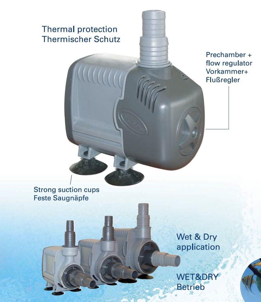 SICCE SICCE SICCE SYNCRA SILENT-Pompa-Pompa acqua 900 a 5.000 galloni all'ora cafafc