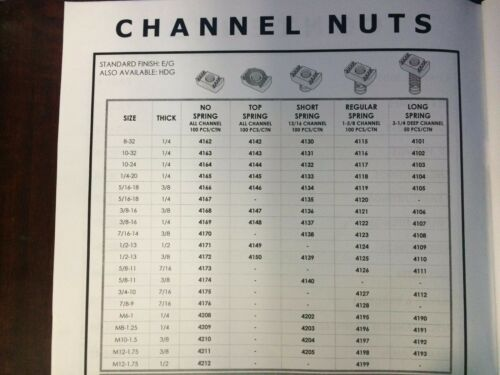 "for Unistrut Channel Box of 100 P4006 1//4/""-20 Spring Nuts Short Spring #4133"