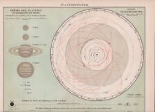 ca 1890 SUN PLANETS SOLAR SYSTEM PLANETARY SYSTEM Antique Map