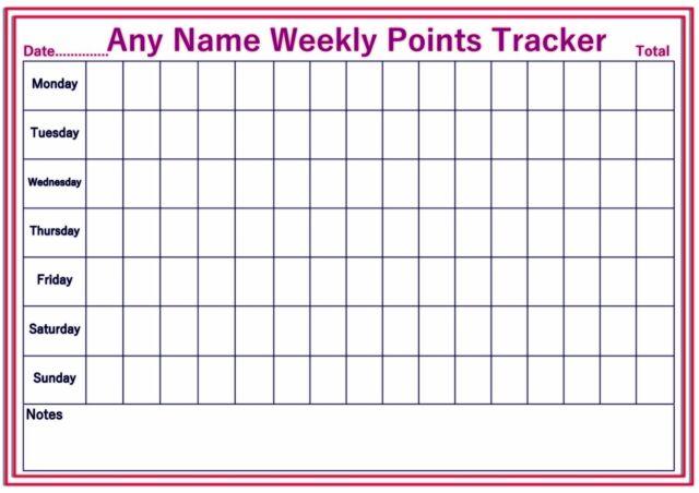 Weekly Weight Chart Under Fontanacountryinn Com