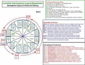 2-Lerntafeln-Astrologische-Legung-Kipperkarten-DIN-A-4-laminiert-Zukunft-deuten