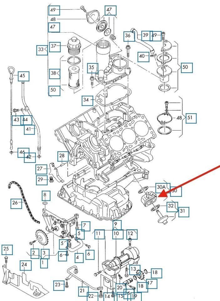 Motordele, Oliekøler , Audi A4