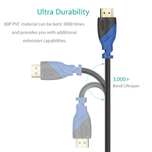 Latest CL3 Rated In-Wall High Speed HDMI Cable 2.0 4K UHD 3D 2160p Ethernet-15FT