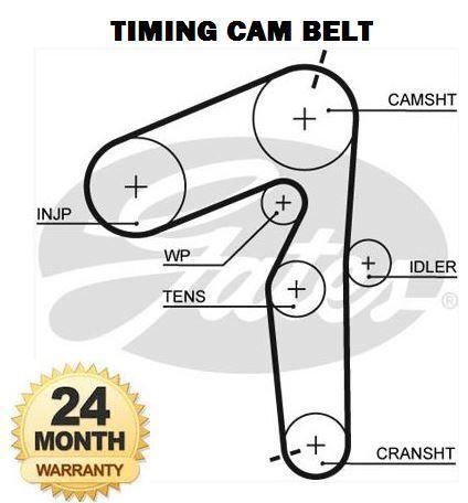 FOR ALFA ROMEO 156 1.9 8v 1997-/> TIMING CAM BELT IDLER BEARING KIT TENSIONER