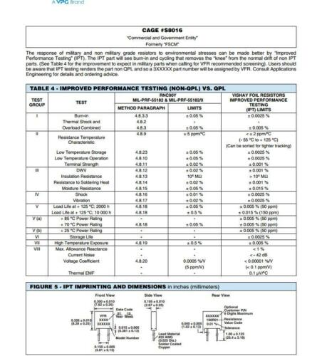 1x RNC90Z 600R00 TR Vishay RNC90 Series Metal Foil Resistors Y1189600R000TR0L