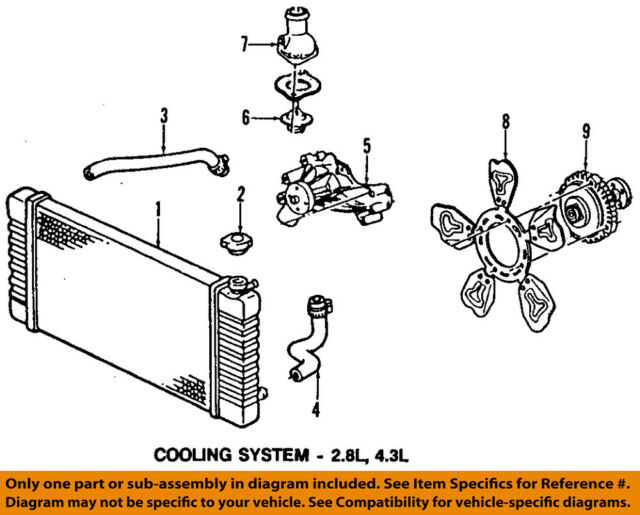 Chevy S10 Cooling System Diagram Wiring Diagram