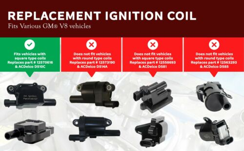 Pontiac GMC Ignition Coil Pack Set of 8- Cadillac Chevrolet Saab V8 12570616