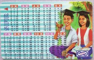 Malaysia-Used-Phone-Cards-SIFIR