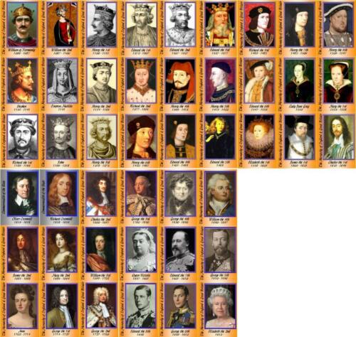 English and British Monarchy Lineage Trading Cards Kings and Queens