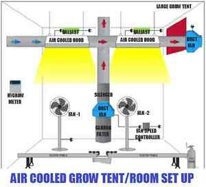 Image is loading Air-Cooled-Grow-Tent-Hydroponic-HPS-Light-Magnetic-  sc 1 st  eBay & Air Cooled Grow Tent Hydroponic HPS Light Magnetic Digital Kit Fan ...