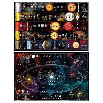 Serenity FIREFLY Licensed Complete & Official MAP of the VERSE  ROLLED Version