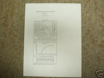 96-04 ESCALADE DENALI H2 SILVERADO SIERRA YUKON TRUCK ALTERNATOR 145 AMP