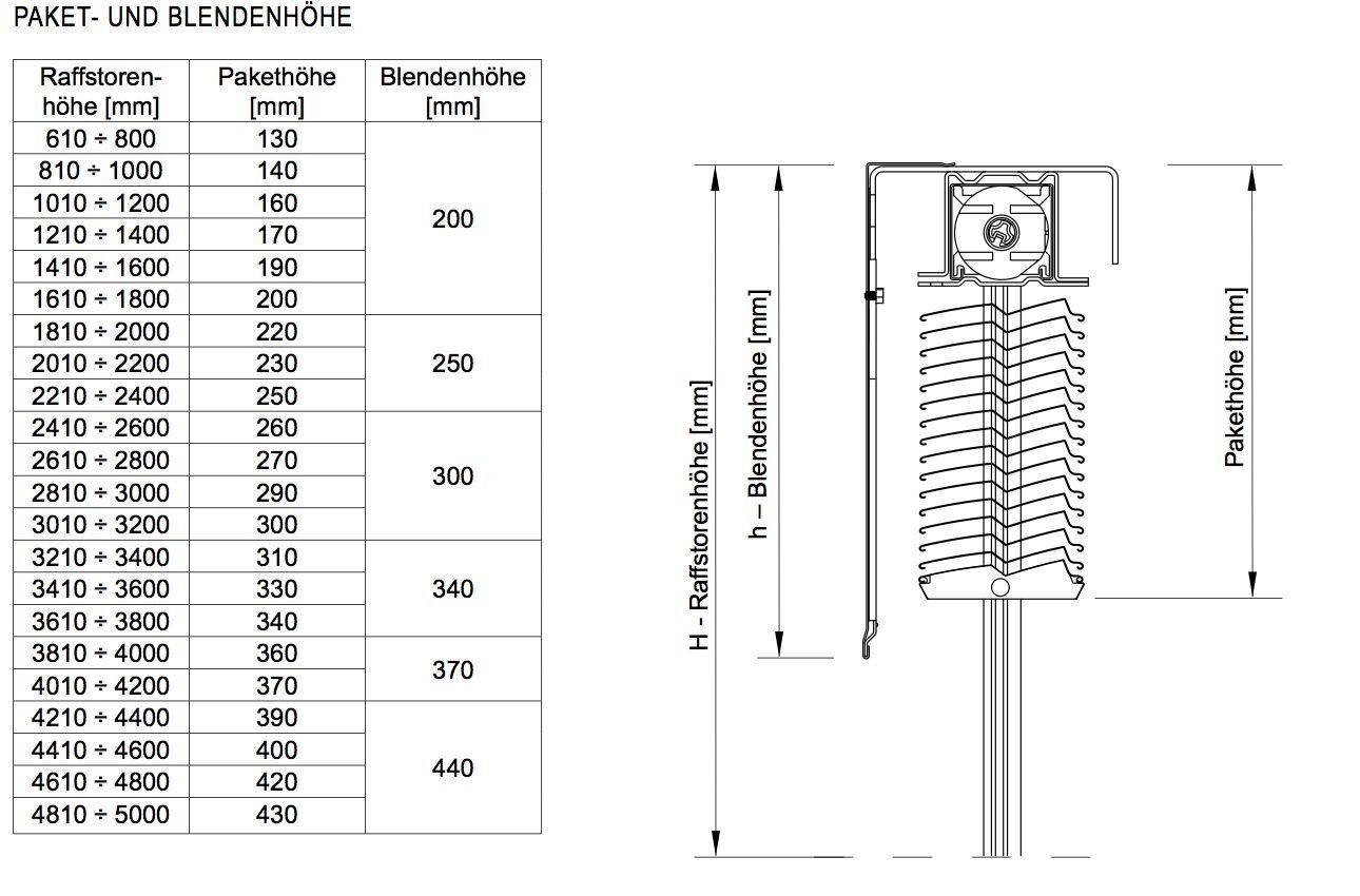 Z90 Largeur: 2100-3500 mm; Hauteur: 500-2000 mm, Stores weißaluminium Extérieur Stores mm, + moteur 1c9a8c