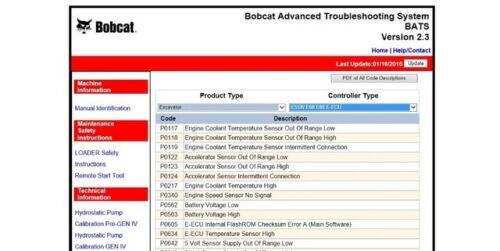 2016 BATS Bobcat Advanced Troubleshooting System