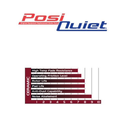 FRONT TOPBRAKES Drill Slot Brake Rotors POSI QUIET Ceramic Pads TBP8424