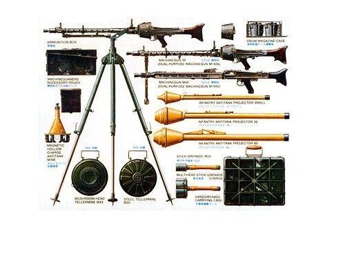 Colto Tamiya 35111 - 1/35 Wwii Wehrmacht Waffenset - Nuovo
