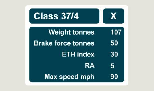1x Class 37-4 Data Panel Train Depot Sticker//Decal 100 x 77mm