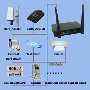 Details about Dual Band Wireless Router Openwrt 2Wan Load Balancing USB  multiple Print HDD NAS