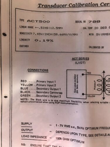 PSR Electronics ACT500