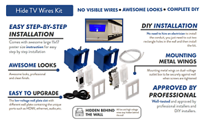 Hide-TV-WIres-Kit-In-Wall-Power-and-Cable-Management-Kit-FAST-FREE-SHIPMENT