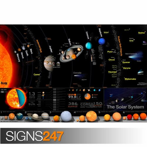 Poster Print A1 A2 A3 A4 SOLAR SYSTEM SUN PLANETS LEARNING EDUCATIONAL 1016