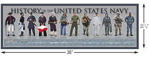 History of the US Navy Poster