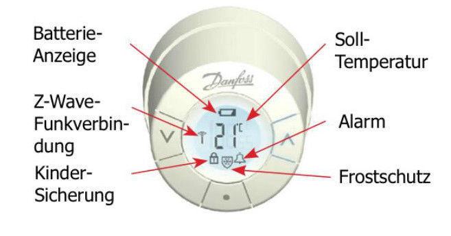 Danfoss Heizungssteuerungskopf  (DAN LC13)  / Z-Wave Funktechnologie -OVP-