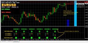 Agressif Venom Indicators - Forex Indicator