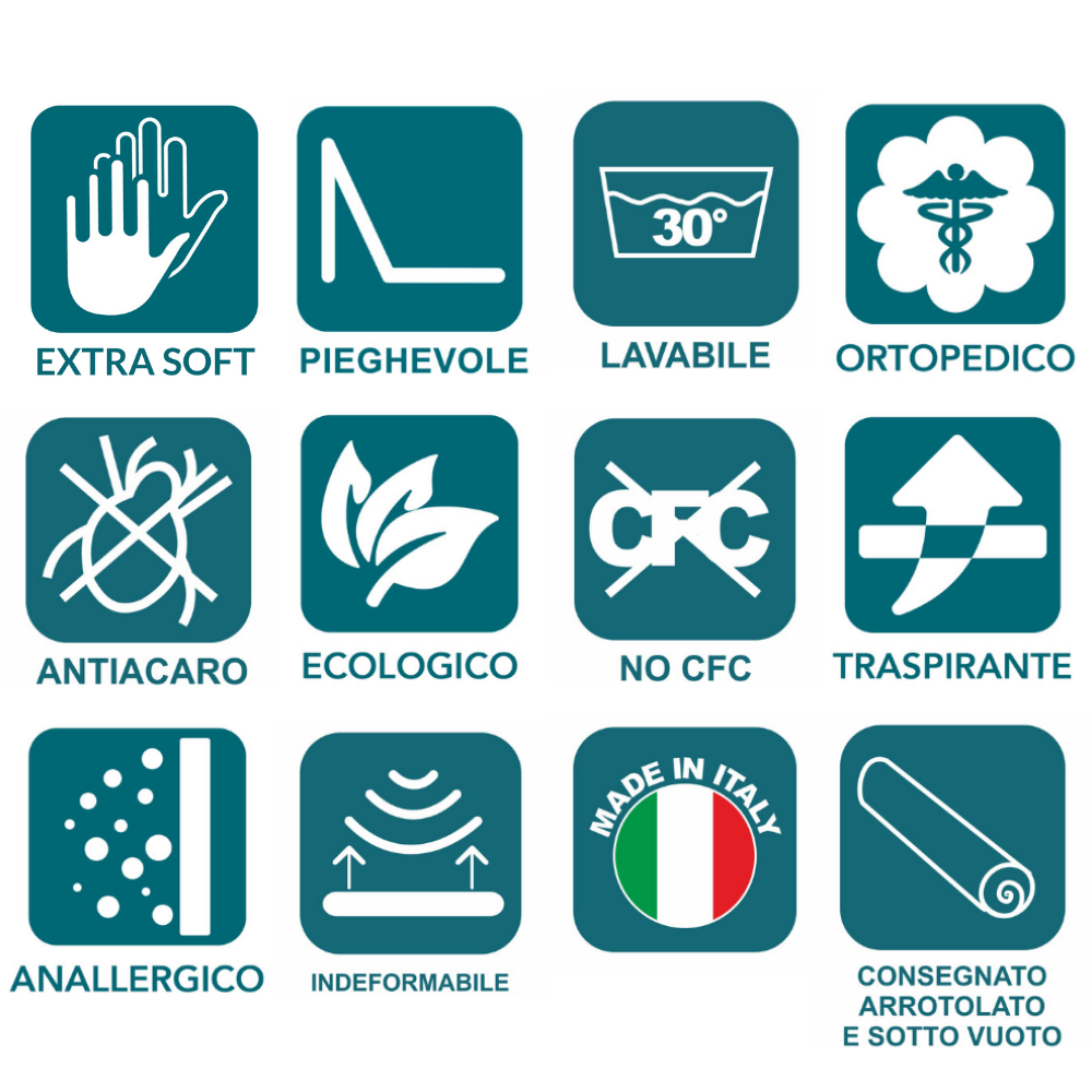 Letto Letto Letto per Cani di diverse Taglie Coloreeeee Blu Sfoderabile Blu 100% MADE IN ITALY b8d98a