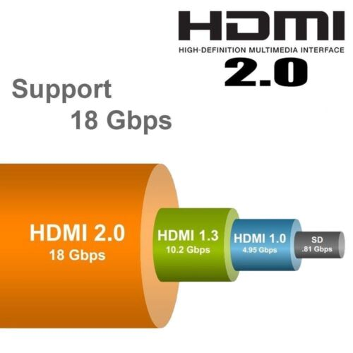 Premium Ultra High Speed HDMI HD V2.0 Cable 3D 4K X2K 2160P 18GBPs For HDTV PS4
